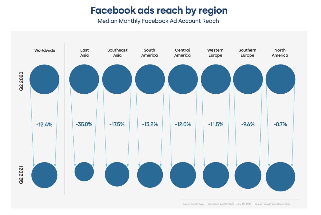 《社交媒體客戶體驗報告2021Q2》Hashtag越少越好?