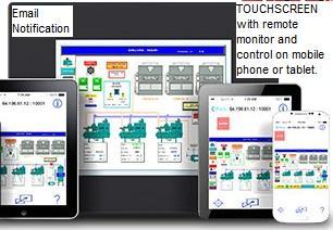 EZ3Touchscreen01.jpg