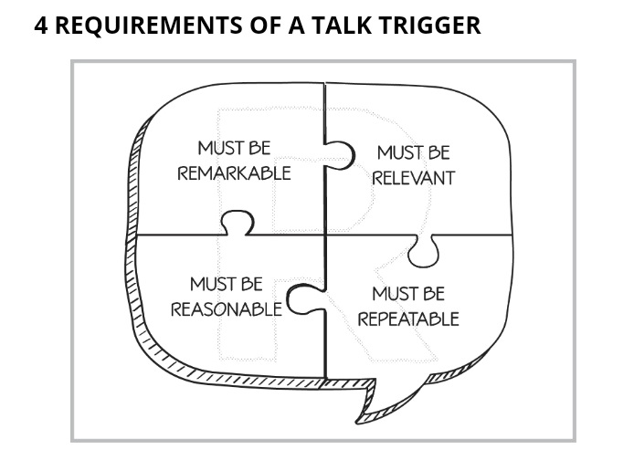 how to create a talk trigger