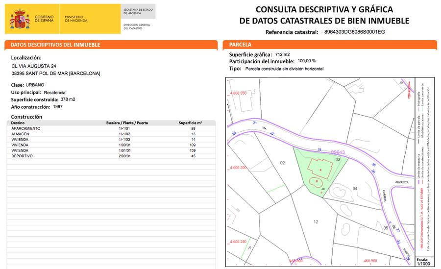 Документы о собственности. Источник: Испанский реестр недвижимости