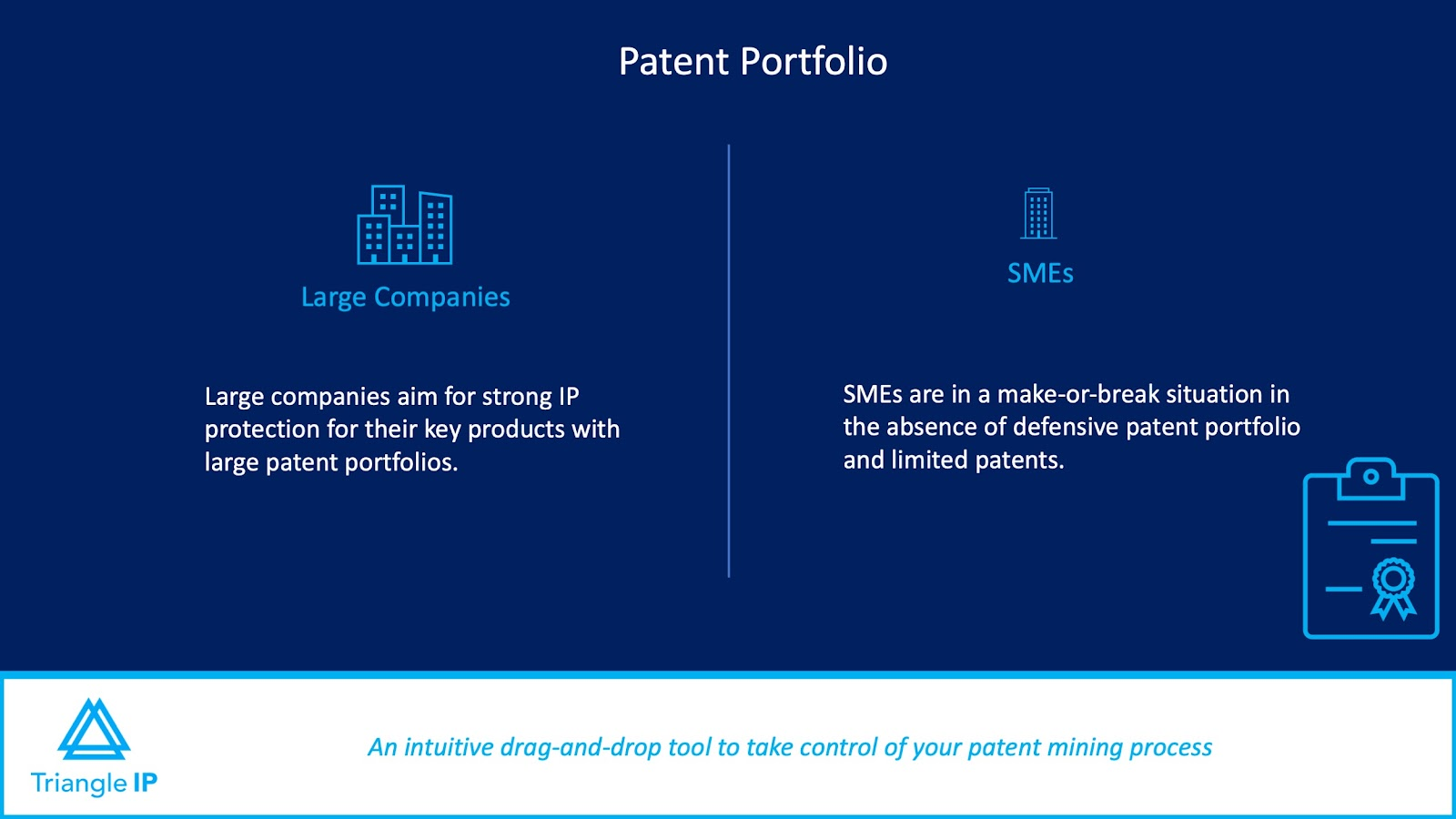 Patent Strategies for SMEs