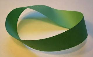 "The Mobius Strip - One Half Twist, ""mobius strip"" ""why is the mobius strip important"" ""mobius strip metaphor"" ""how to make a mobius strip"" ""mobius strip tattoo"" ""mobius strip cut in half"" ""mobius strip ring"" ""mobius meaning"" ""mobius loop"" ""möbius strip"" ""why is the möbius strip important"" ""möbius strip metaphor"" ""how to make a möbius strip"" ""möbius strip tattoo"" ""the mobius strip one half twist lyrics"" ""the mobius strip one half twist pdf"" ""the mobius strip one half twist answer key"" ""the mobius strip one half twist dive"" ""the mobius strip one half twist throttle"""