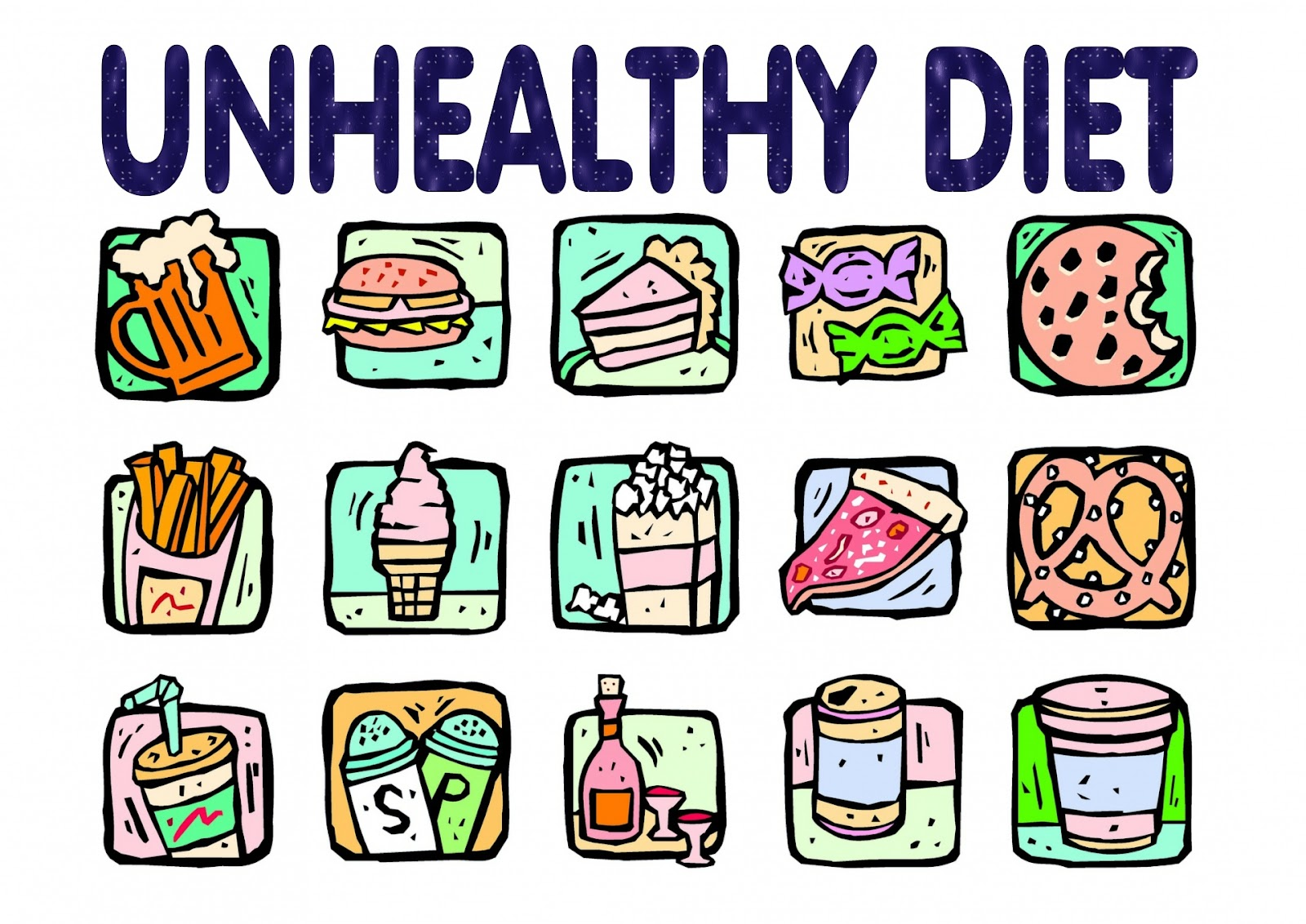 How to Calculate Your BMI - Unhealthy Diet Images