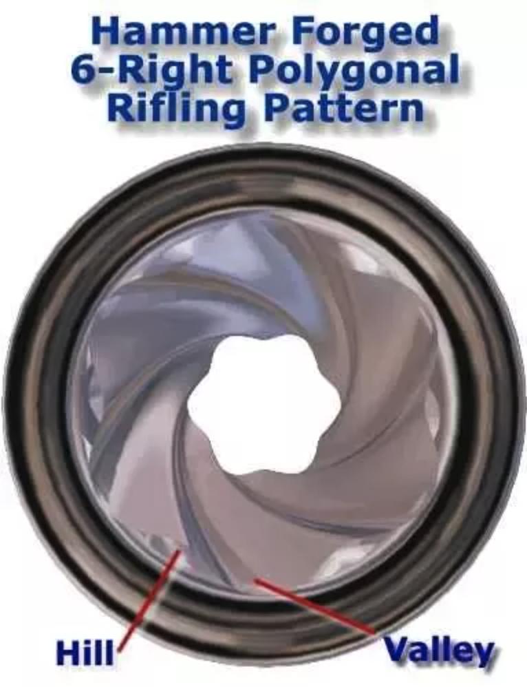 polygonal rifling pattern