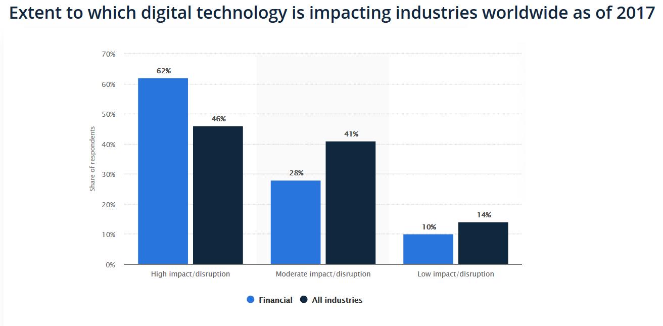 worldwide industries impact