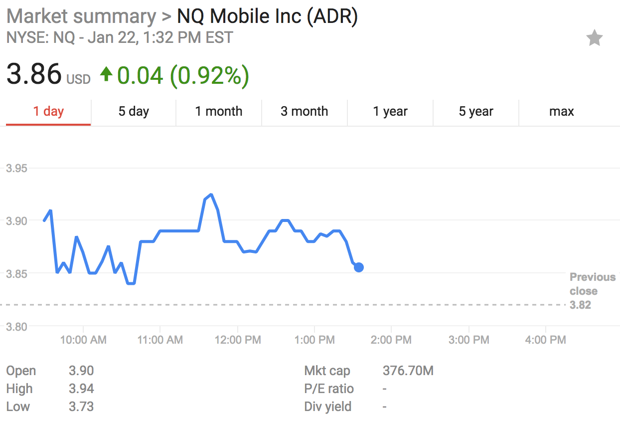 Nq mobile proposes to rebrand around its new focus capitalwatch shares of nq mobile were trading at 386 on monday afternoon up 092 percent biocorpaavc Image collections