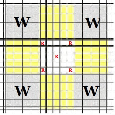 WBC manual count using Hemocytometer