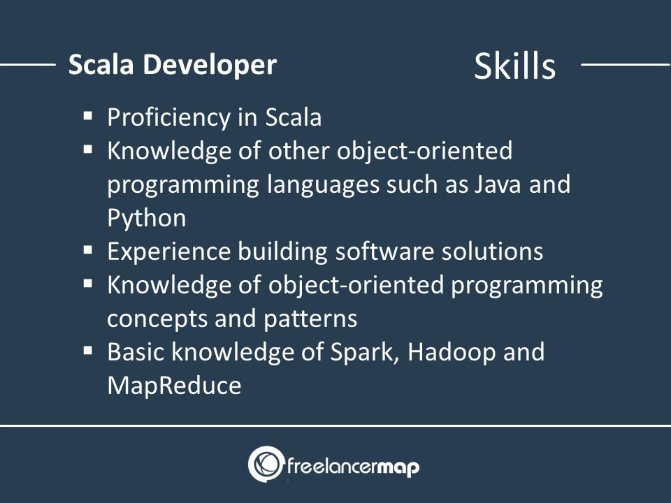 Skills of a Scala Developer