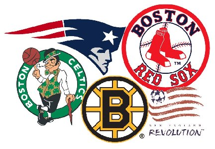 Boston is known for sports!