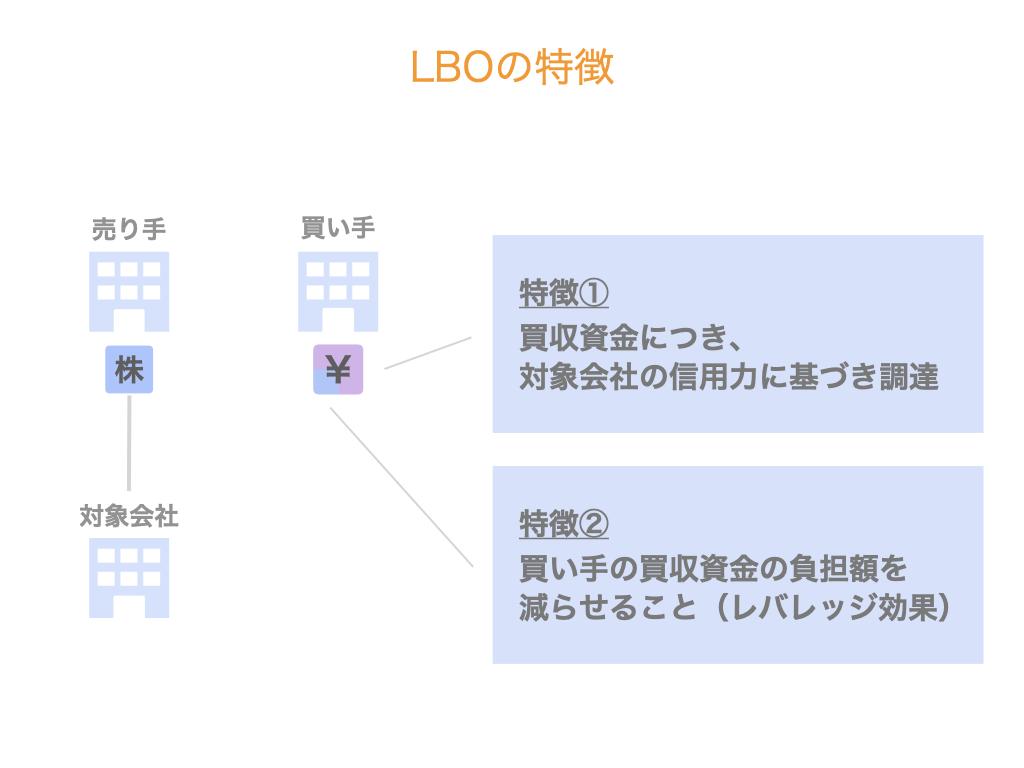 LBOの特徴