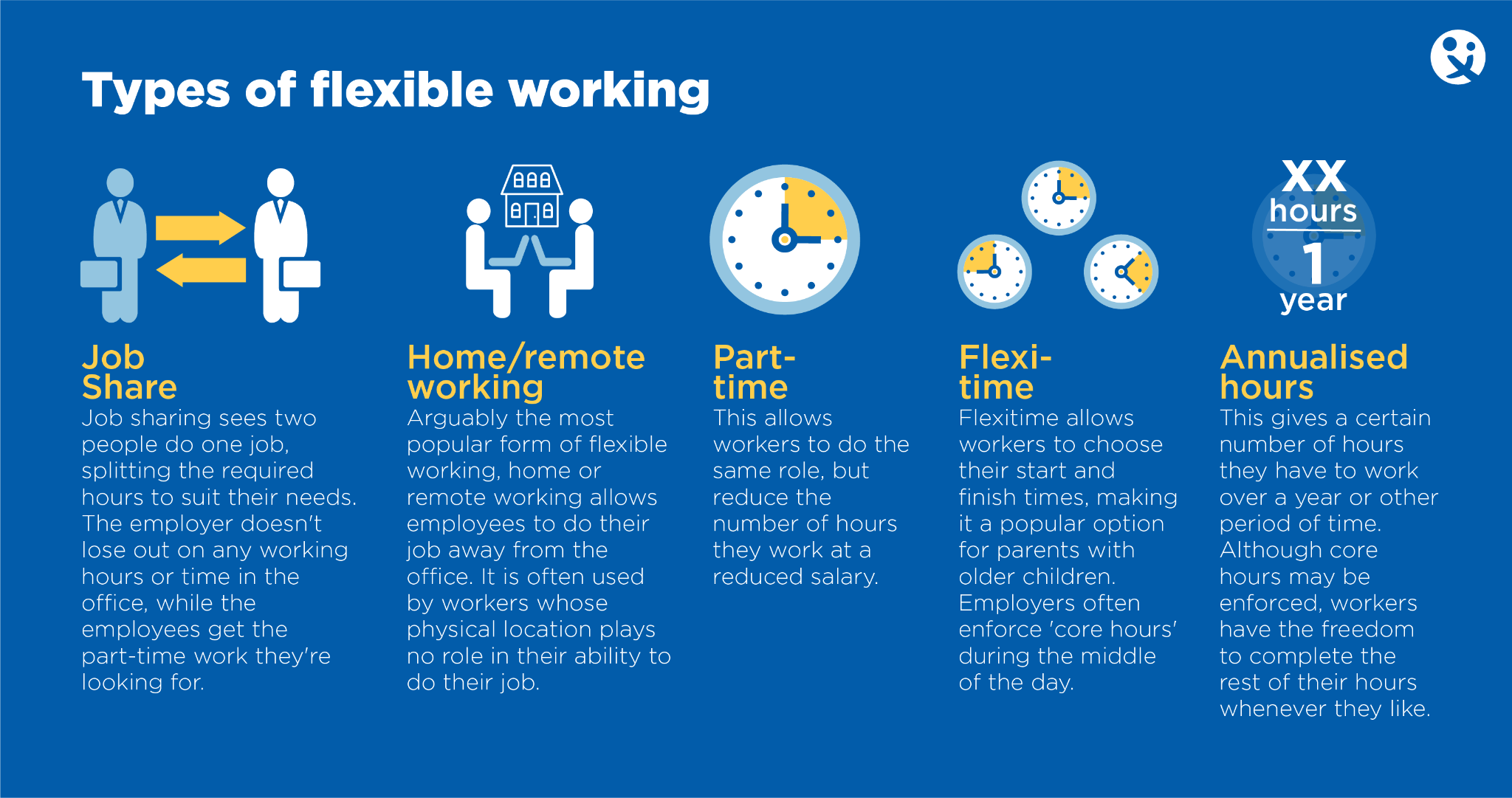 Types of flexible work hour arrangements that support diversity in the workplace.
