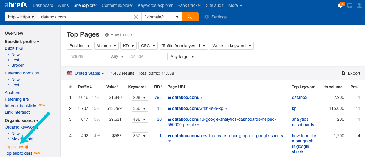 find competitors best pages in ahrefs