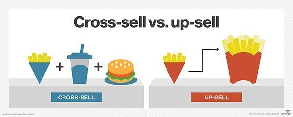 Cross sell vs upsell