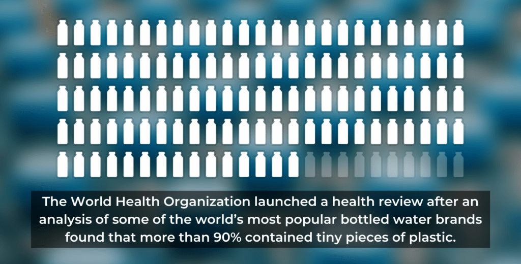 world health organization launched a health review after finding 90% of bottled water contained high levels of tiny pieces of plastic.
