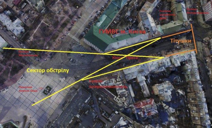 Вид зверху на місце подій, розташування тітушок і можливий сектор обстрілу з позиції тітушок. Джерело - 3D-модель місцевості Jus Talionis Reconstruction Lab