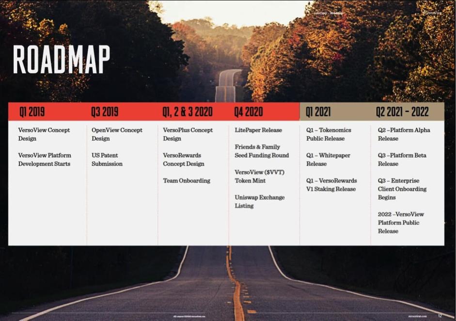 Blog VersoView Roadmap