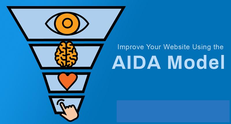 mô hình AIDA trong quảng cáo - 288041