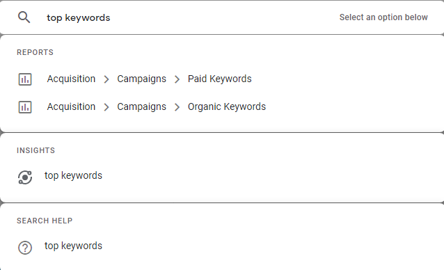 analytics intelligence showing paid keywords first.