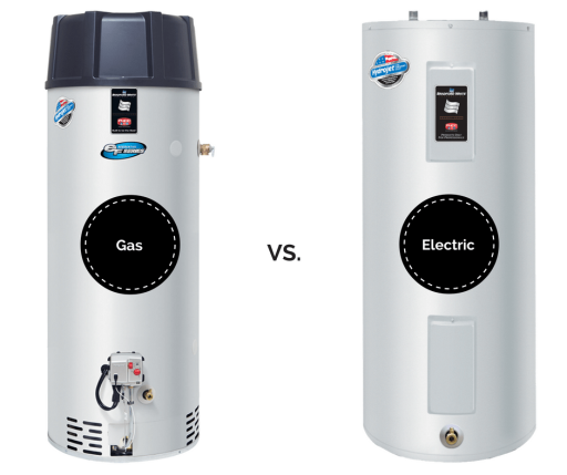 C:\Users\Rathore\Documents\Gas-VS-Electric-water-heater-Canva-design.png