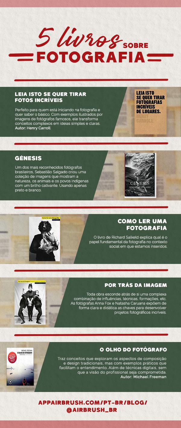 Infográfico com todos os livros citados no texto e um breve resumo do que foi escrito