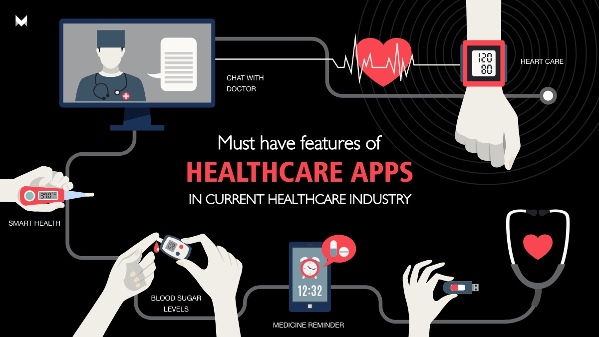 features of healthcare apps