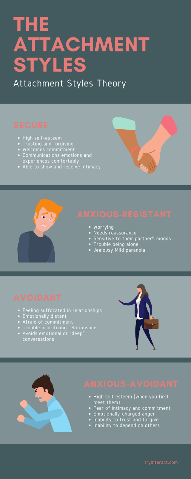 infographic showing the 4 attachment styles