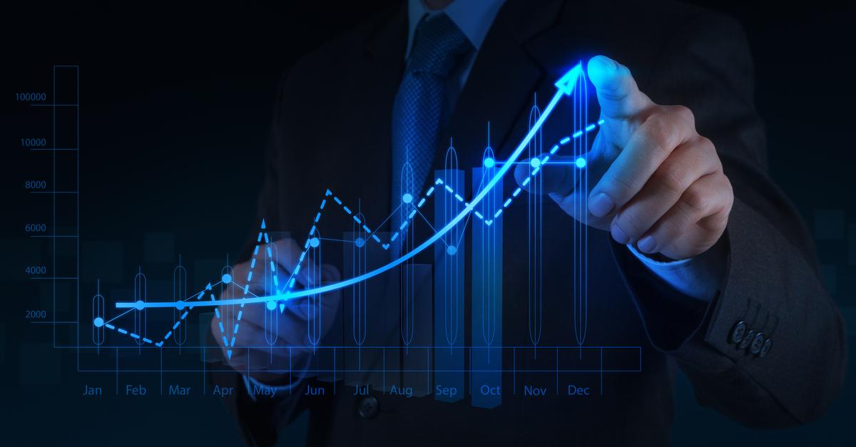 Důvody pro Cenové pohyby na Finančních trzích