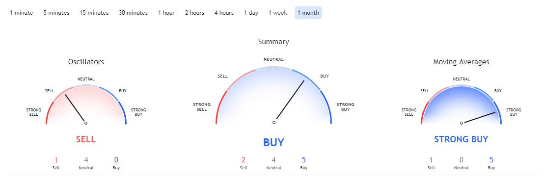 HBAR price prediction 2021-2022 4