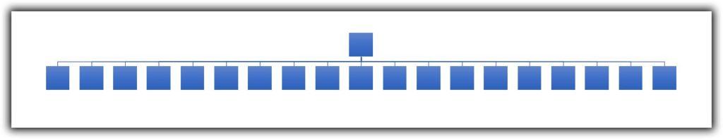 Como estruturar um site |  Estrutura plana do site |  B-SeenOnTop