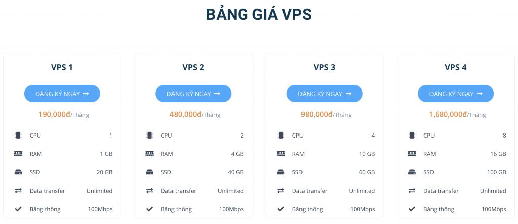 Bảng giá VPS được nhiều người quan tâm