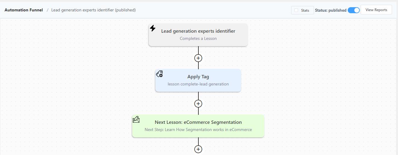 learndash student segmentation