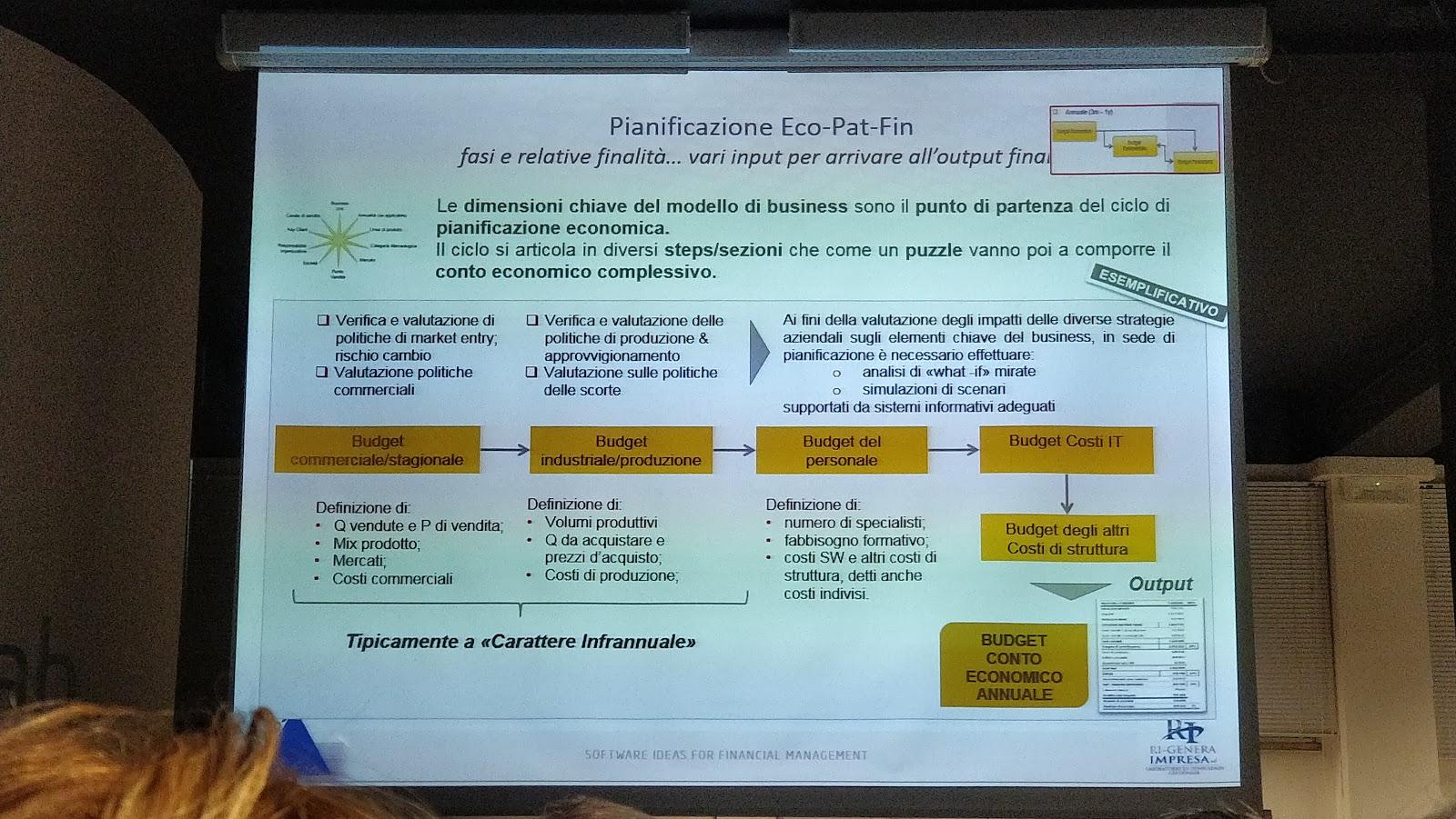 Troppi elementi tra grafica e testo in una slide distraggono il pubblico dalle parole del relatore, e non sono leggibili.