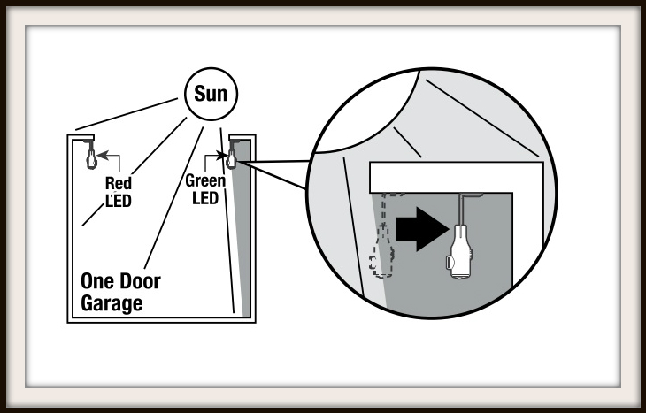 Garage Door Sensors. Wenatchee Home Inspections | NCW Home Inspections, LLC