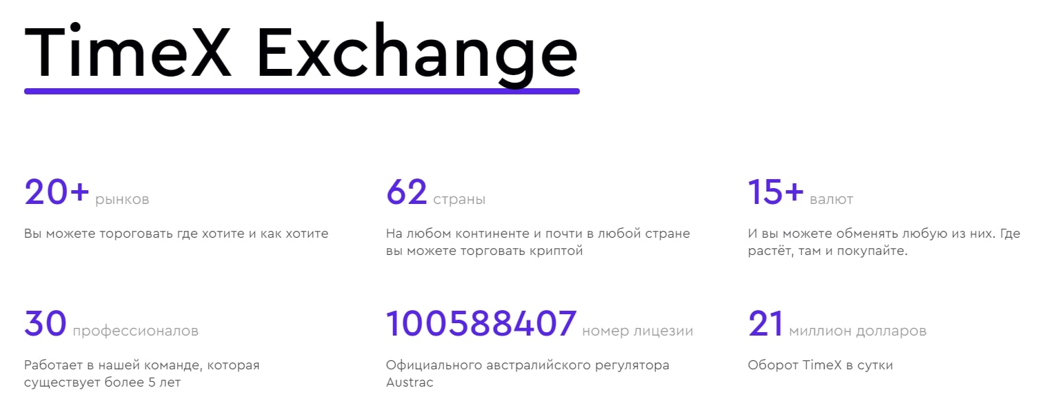 TimeX: отзывы о криптобирже, обзор деятельности