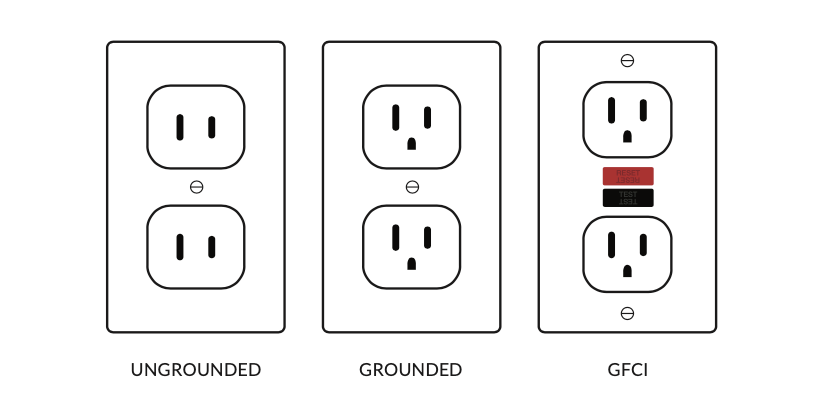 outlet examples - 8 Outdoor Electrical Safety Tips