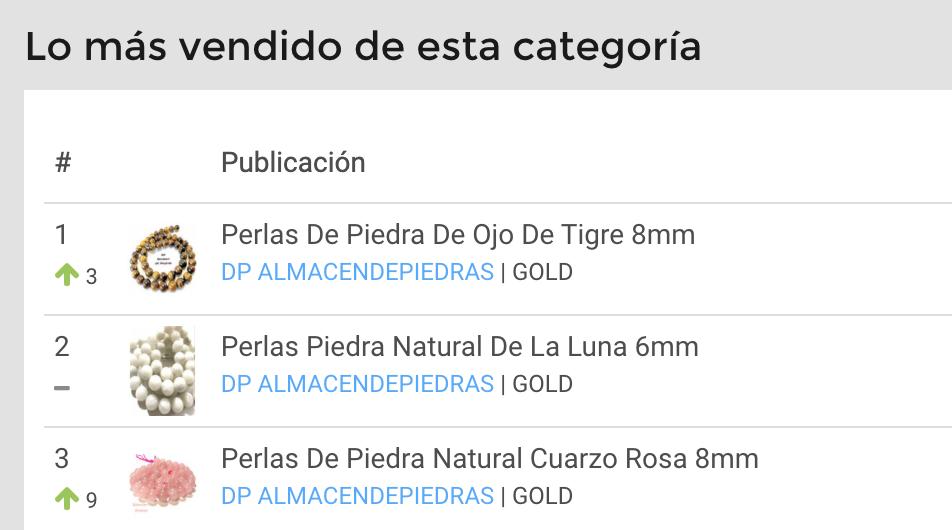Ranking de ventas de perlas de piedras en Argentina