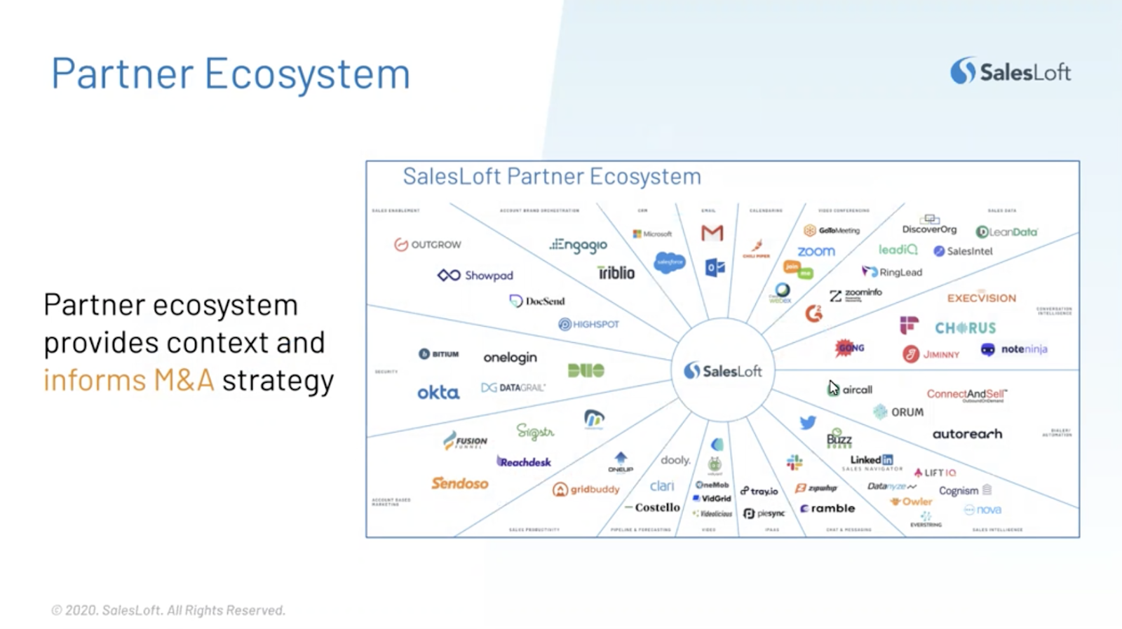 Partner ecosystem provided context and informs M&A strategy.