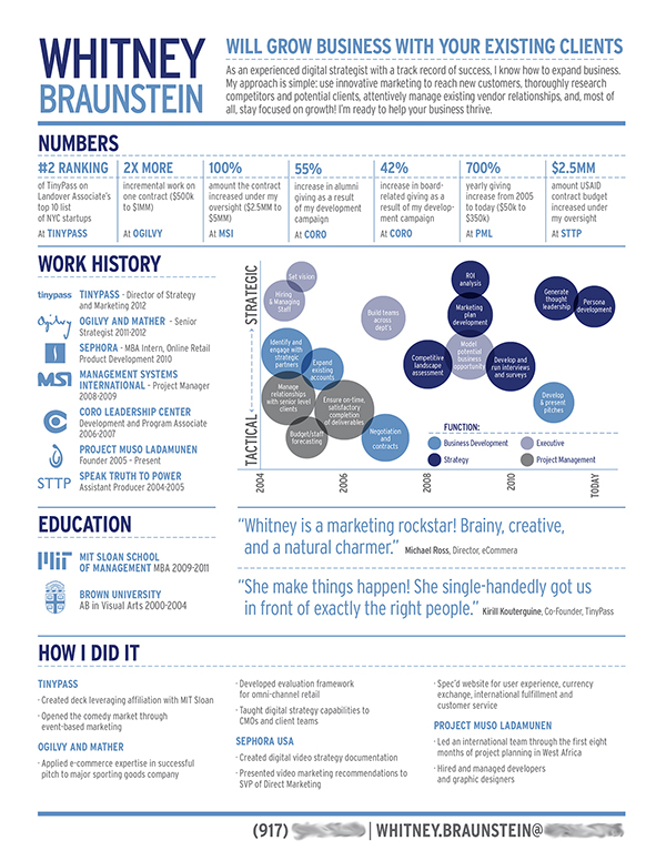 Anatomy of a Great Infographic Resume