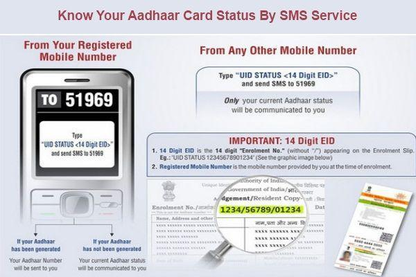 Mobile SMS for APY and PMJJBY