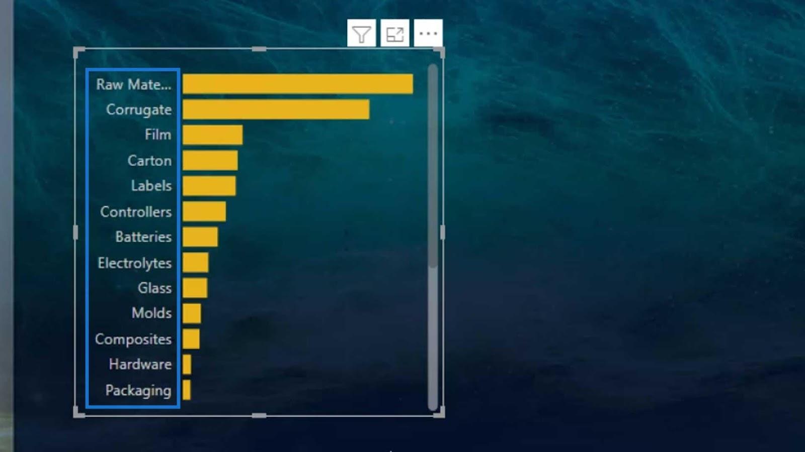 Custom Bar Chart in Power BI