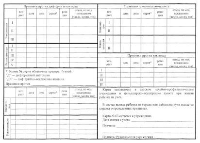 Бланк прививочный сертификат