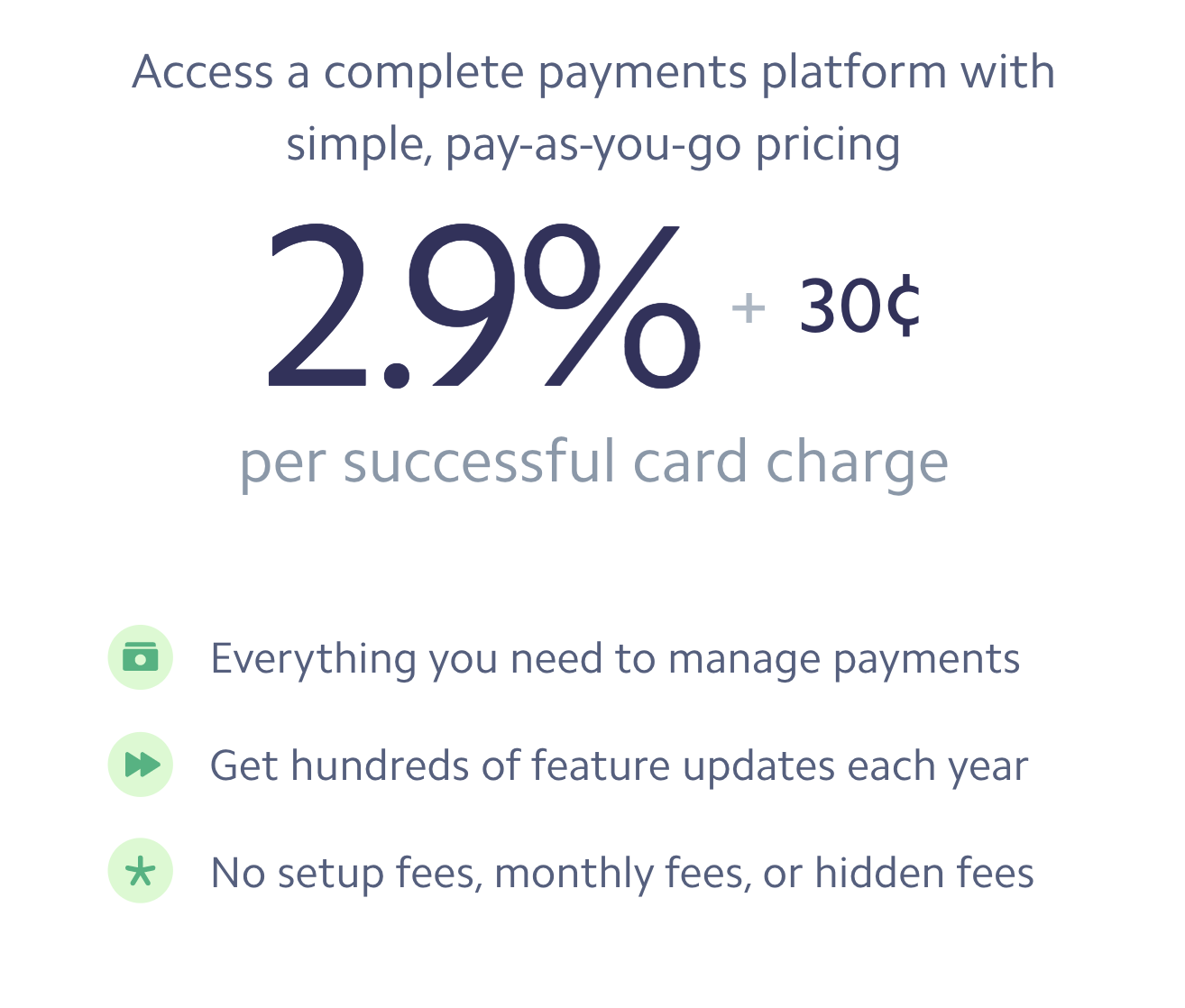 How Much Does Stripe Charge?