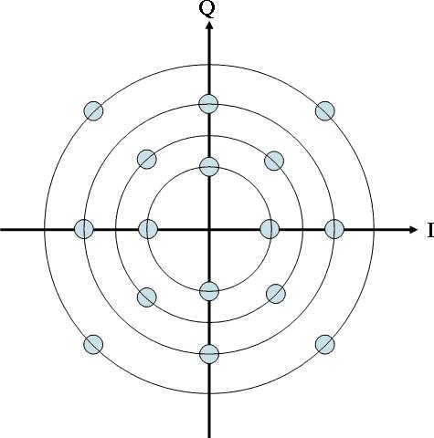 16-QAM constellation map
