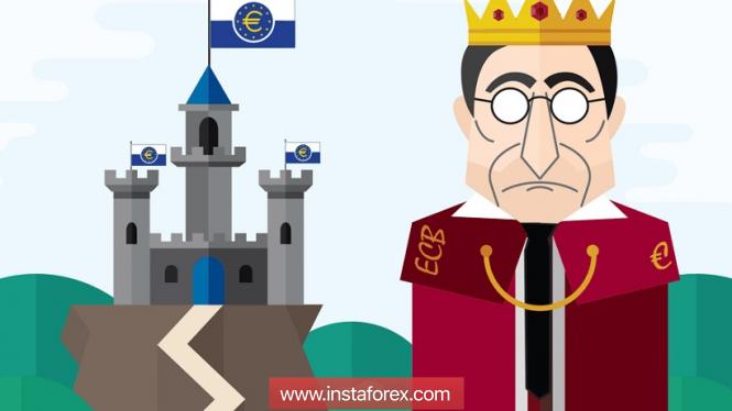 December ECB meeting: preview