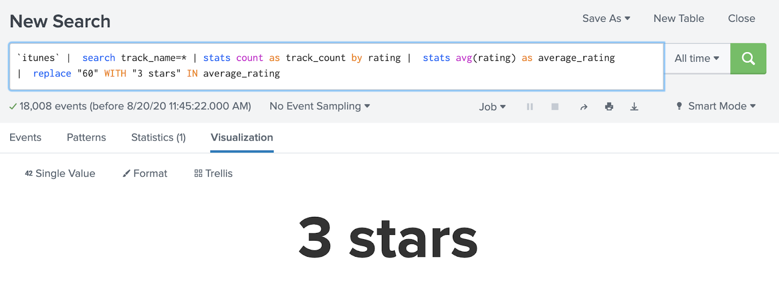 "Screenshot of a Splunk search and visualization, showing a single value result of ""3 stars"". Splunk search is: `itunes` 