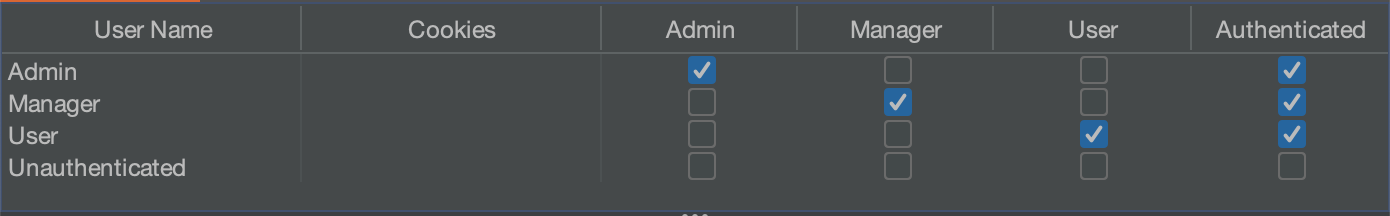 This white oak security screen capture shows the users section will now look like in AuthMatrix.