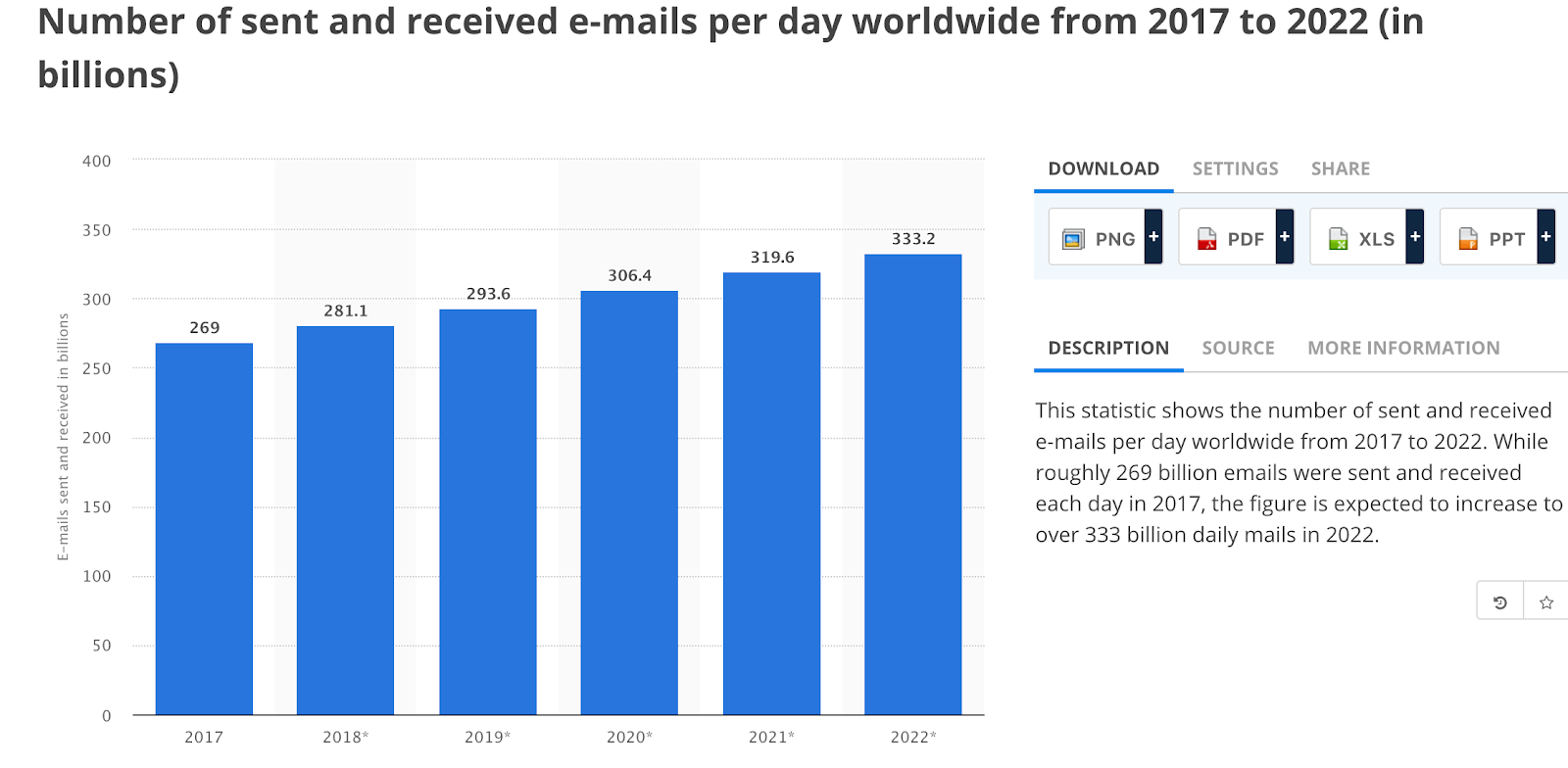 Email Writing: How To Craft Effective Emails For International Teams