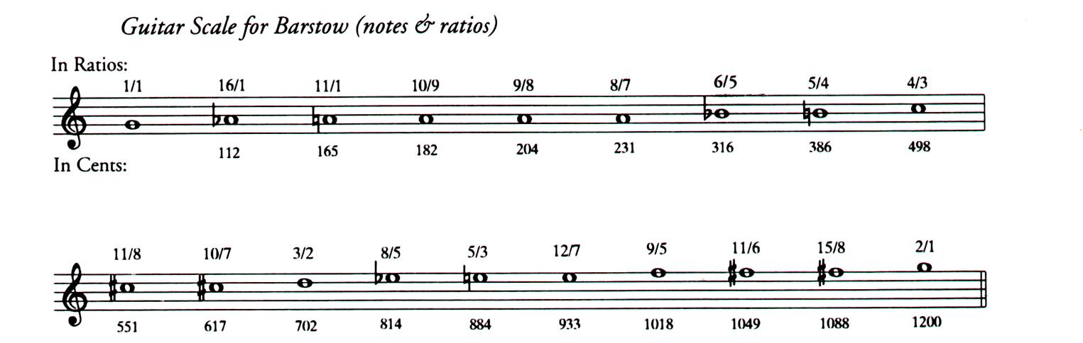 Guitar Scale for Barstow.jpg