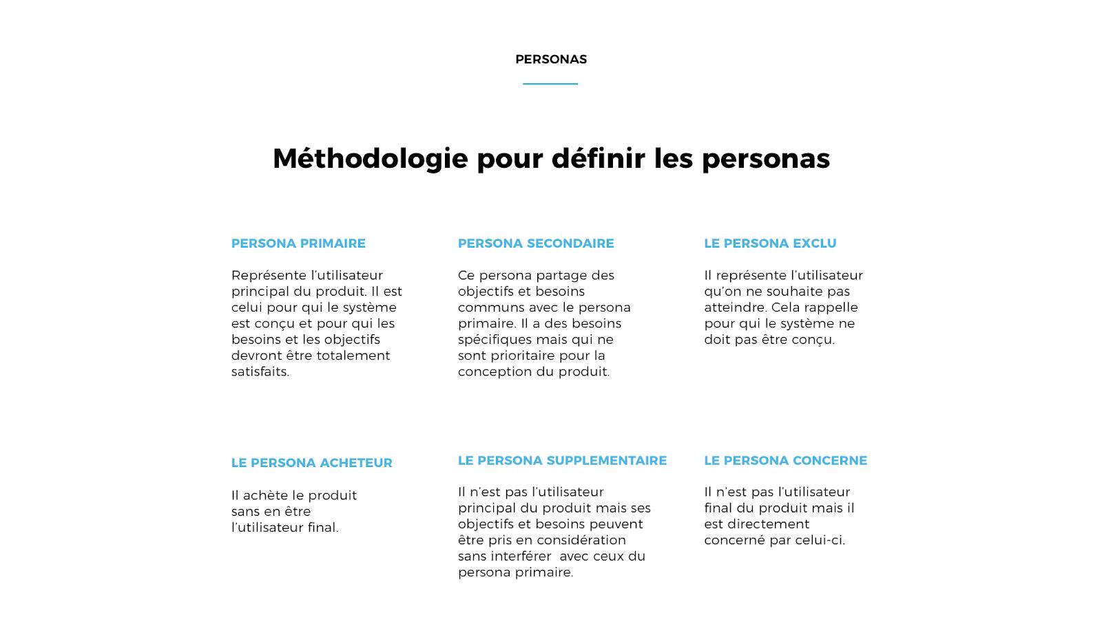 Méthode pour définir des personas
