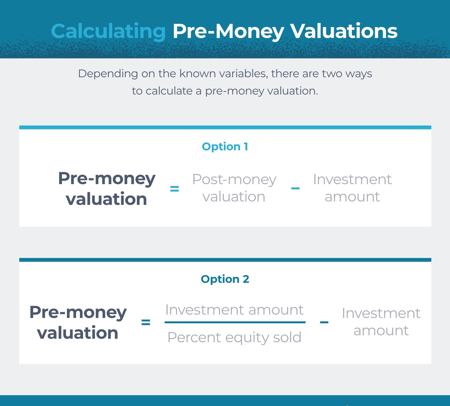formulas for calculating a pre-money valuation